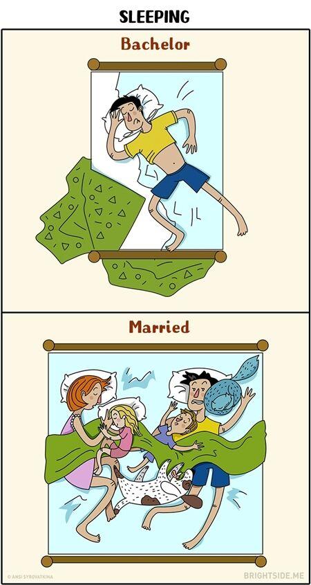Perbedaan Laki Laki Sebelum Dan Sesudah Menikah 8