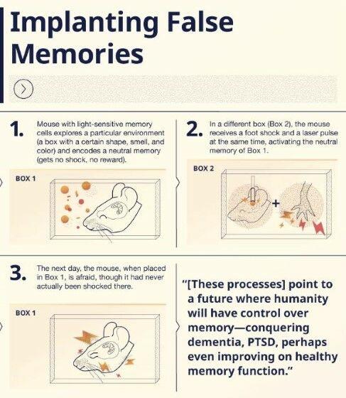 Teknologi Manipulasi Ingatan Manusia 2 Bc2da