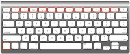 Tombol Keyboard Yang Jarang Kamu Pake Dan Fungsinya 1