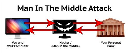 Penjelasan Dan Cara Mencegah Serangan Krack 5