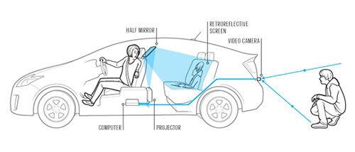 Kini Di Jepang Mobil Transparan Sudah Bukan Impian Lagi1
