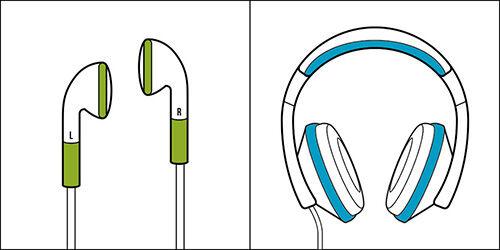 Dua Tipe Pengguna Gadget 2