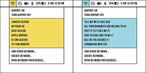Dua Tipe Pengguna Gadget 7