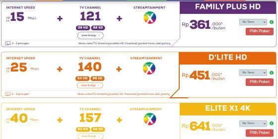 Daftar Harga Paket First Media Terbaru 2020 Jalantikus