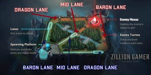 Lane Wild Rift F4c59