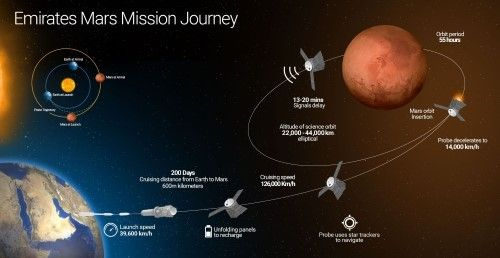 Misi Negara Islam Di Mars Tahun 2020 1