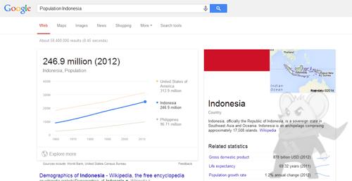 Jawaban Langsung Google5