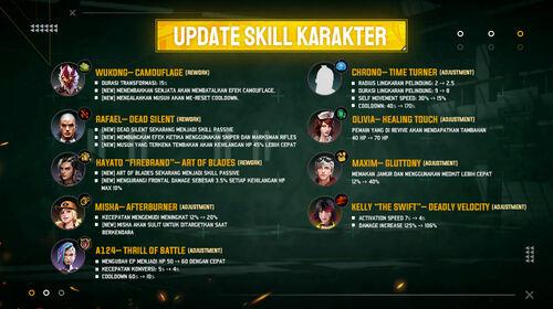 Detail Update 01c5d