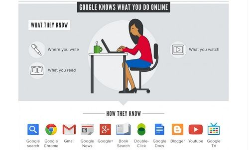 Google Banyak Tau 2