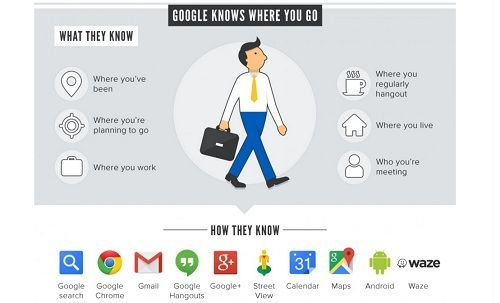 Google Banyak Tau 3