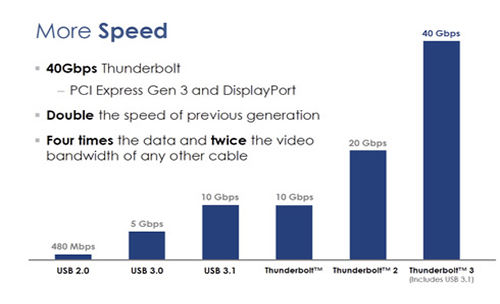 foto-cdrinfo.com-tb-speed