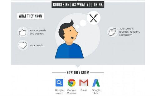 Google Banyak Tau 1