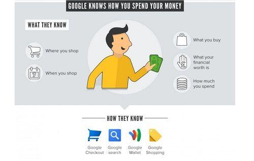 Google Banyak Tau 5
