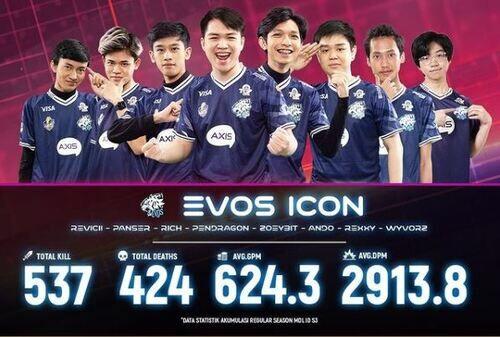 EVOS Icon MDL Bae34