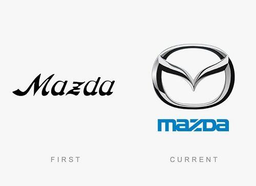 Logo Perusahaan Dulu Dan Sekarang 1