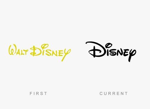 Logo Perusahaan Dulu Dan Sekarang 12