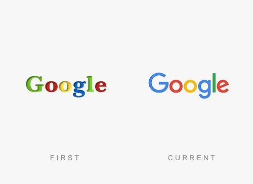Logo Perusahaan Dulu Dan Sekarang 13