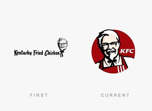 Logo Perusahaan Dulu Dan Sekarang 15