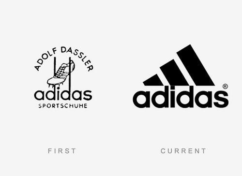 Logo Perusahaan Dulu Dan Sekarang 18