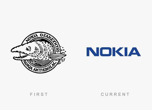Logo Perusahaan Dulu Dan Sekarang 20