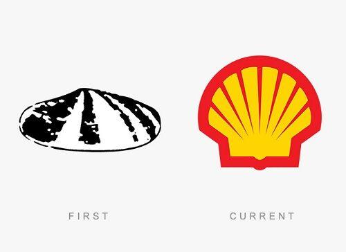 Logo Perusahaan Dulu Dan Sekarang 21