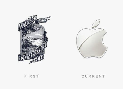 Logo Perusahaan Dulu Dan Sekarang 7