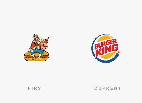 Logo Perusahaan Dulu Dan Sekarang 8
