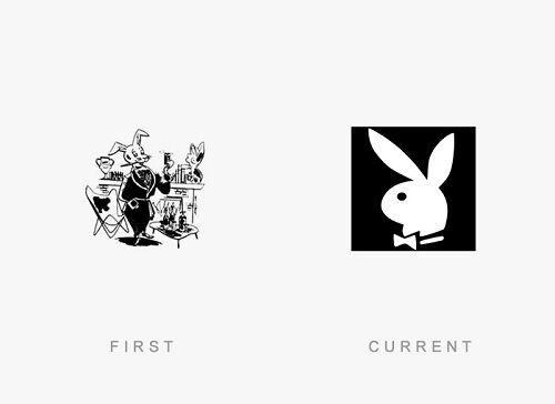 Logo Perusahaan Dulu Dan Sekarang 9