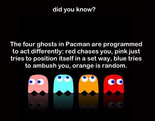 Fakta Unik Pacman
