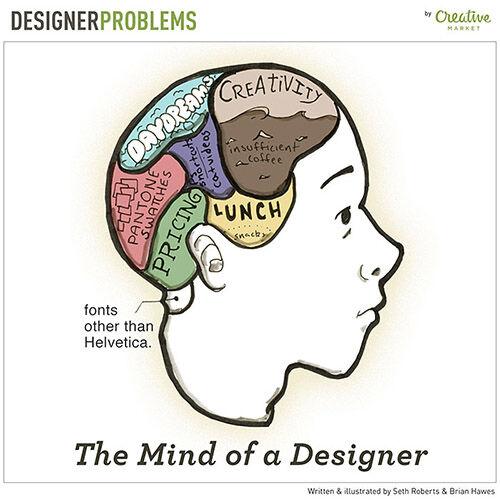 Masalah Desainer 2