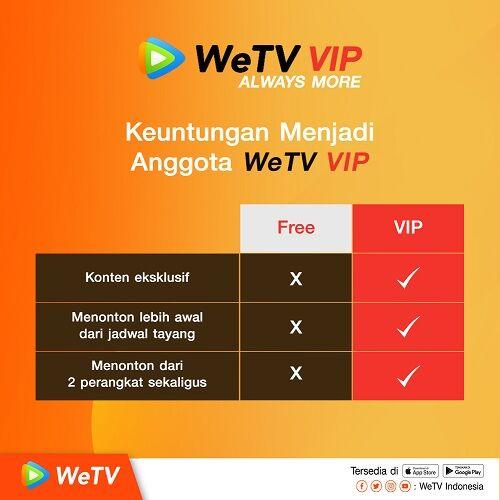 Akun WeTV VIP 4 559a8