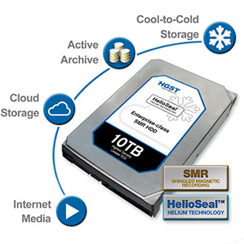 Teknologi Baru Harddisk 10 TB Dengan Isi Helium