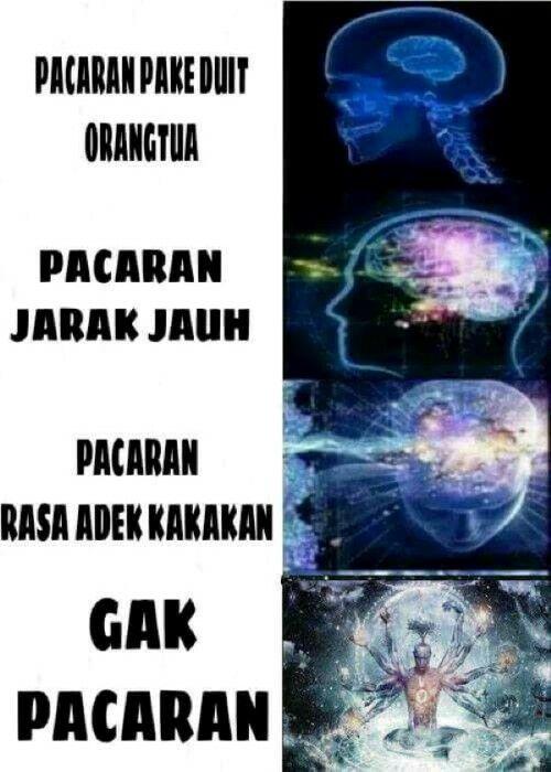 Foto Google Memeotak6ok