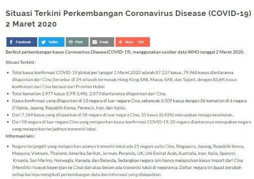 Situs Cek Penyebaran Virus Corona Kemenkes Indonesia 7533d
