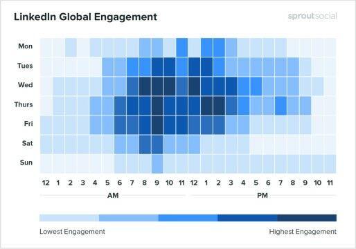 Waktu Terbaik Posting Media Sosial Linkedin 57b06