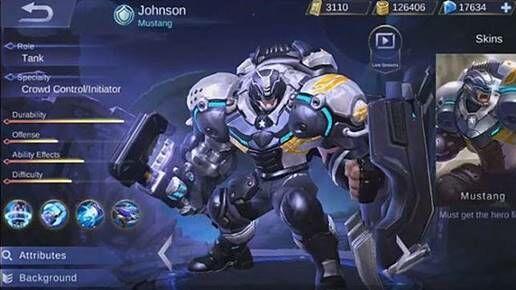 Johnson D7436