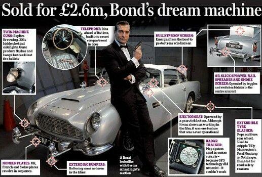 James Bond Car 00539