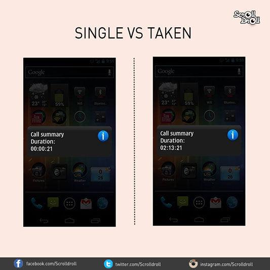 Single Vs Taken 2