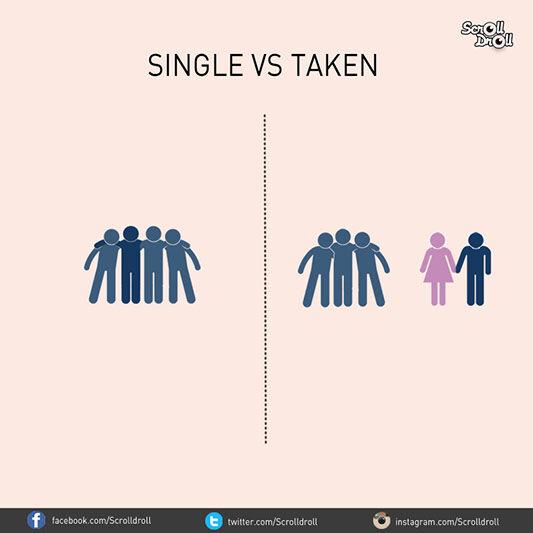 Single Vs Taken 3