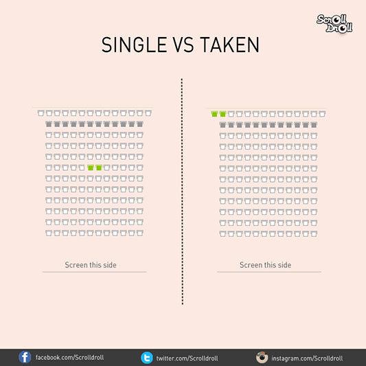 Single Vs Taken 5