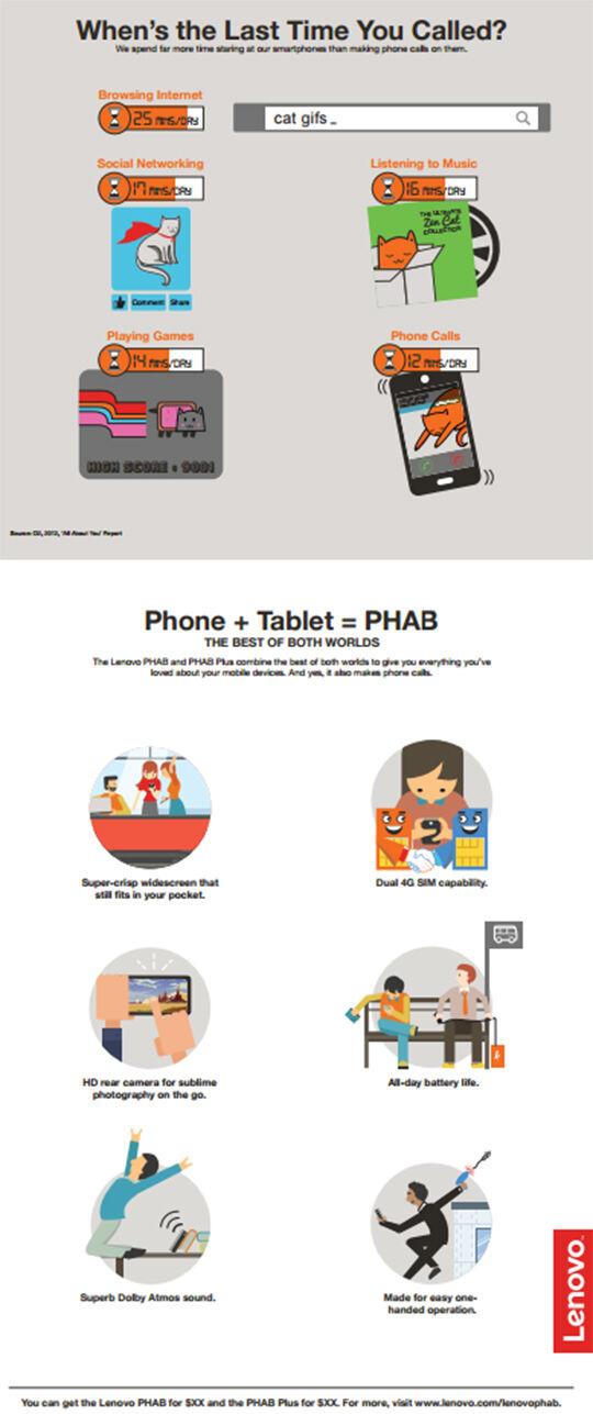 Infographic Lenovo Phab