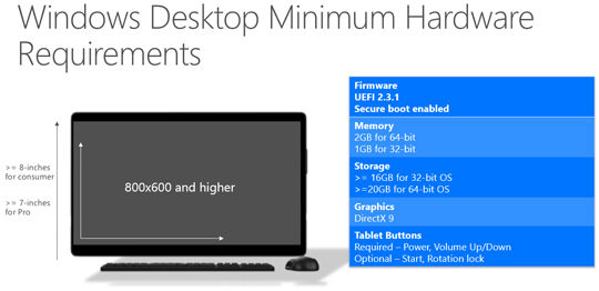 Windows 10 Desktop Specification
