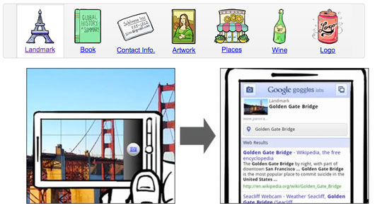Google Googles