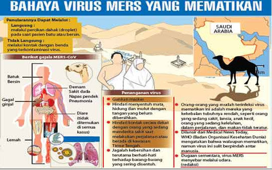 Virus Mers Mematikan