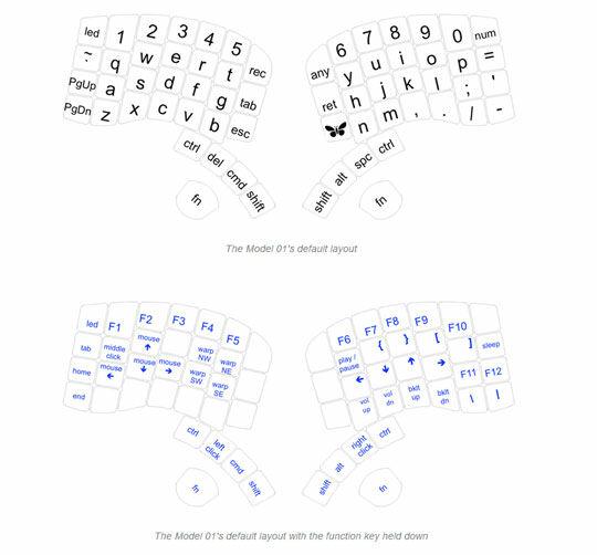 Keyboardio 2