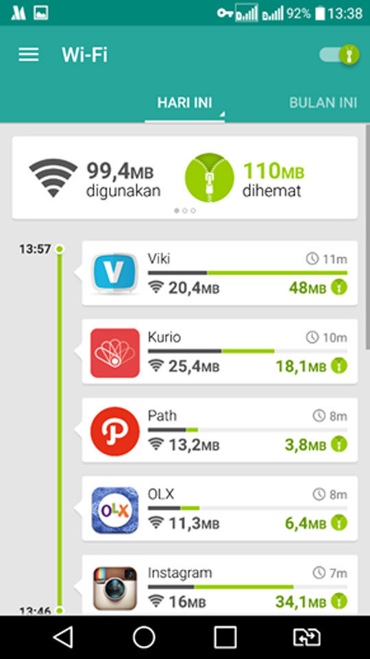 Opera Max Screenshot