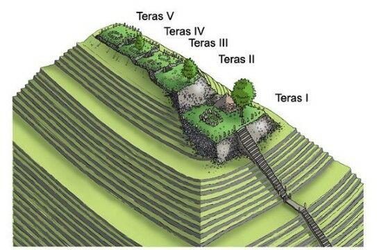 Struktur Gunung Padang 8c591