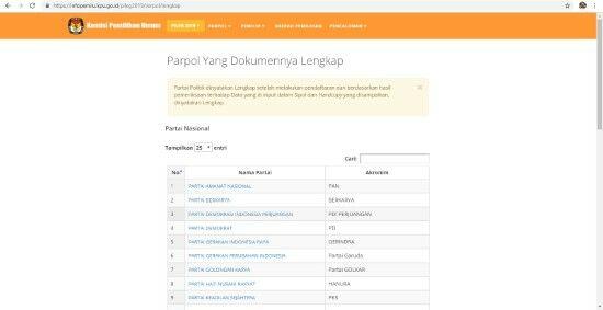 Daftar Situs Informasi Pemilu 2 Cda7b