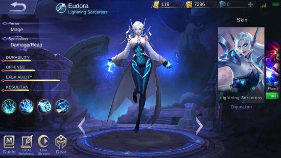 Eudora 5532e