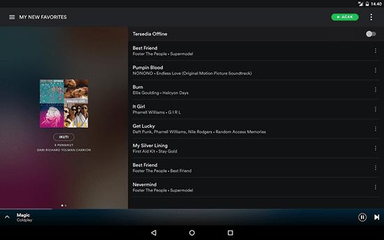 Spotify Aplikasi Download Musik